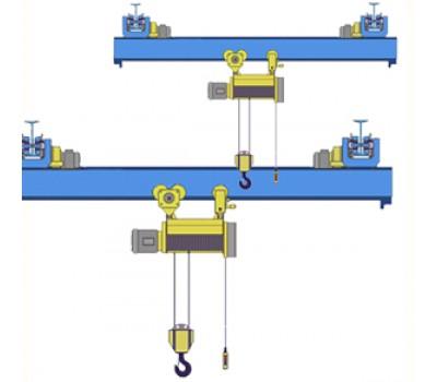 Кран мостовой однобалочный подвесной однопролётный г/п 2 т пролет 15